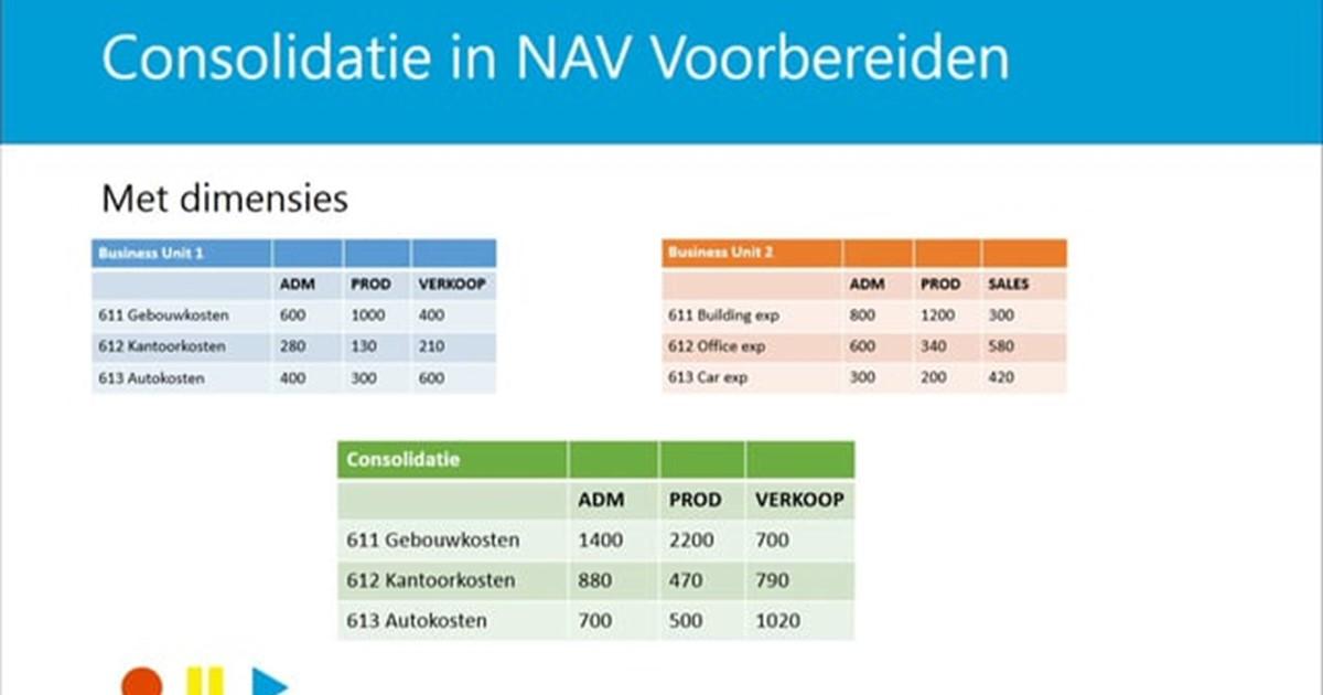 Consolidatie in Microsoft Dynamics NAV