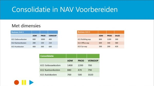Online video training, Consolidatie in Microsoft Dynamics NAV