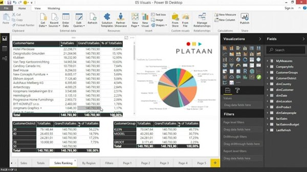 Online video training, Power BI Dashboards met Microsoft Dynamics NAV